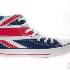 Angielskie rozmiary butów