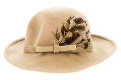 Rozmiary kapeluszy